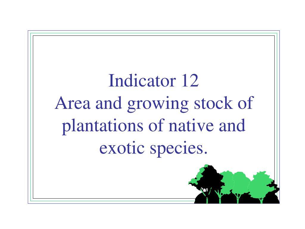Indicator 12