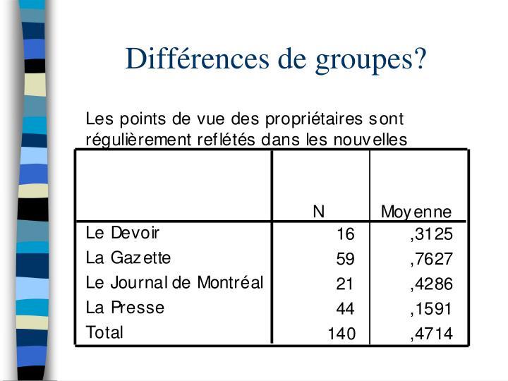 Différences de groupes?