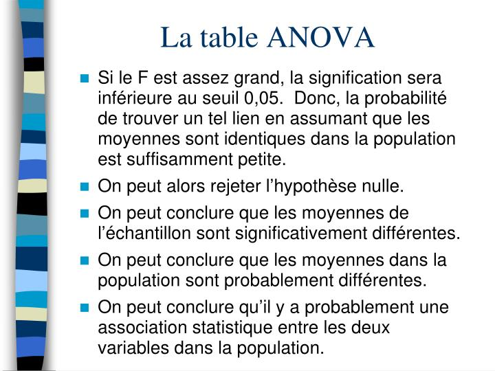 La table ANOVA
