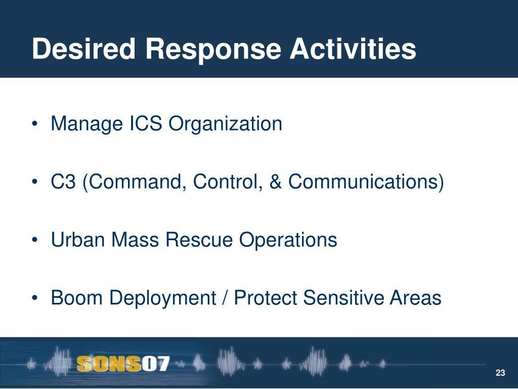 Desired Response Activities