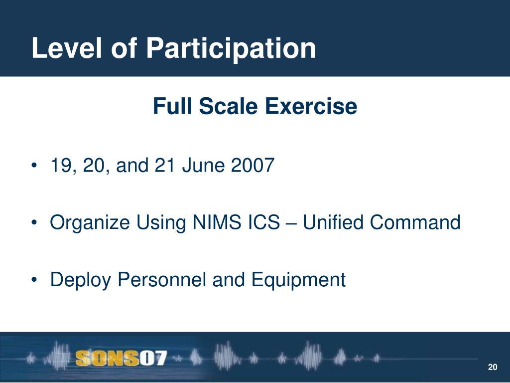 Level of Participation