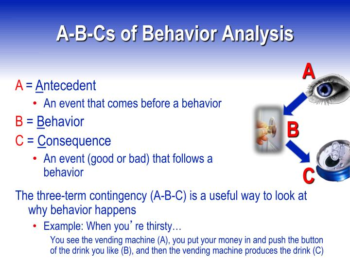 A-B-Cs of Behavior Analysis