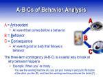 a b cs of behavior analysis
