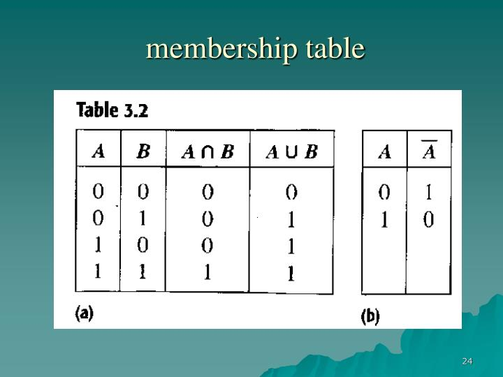 membership table