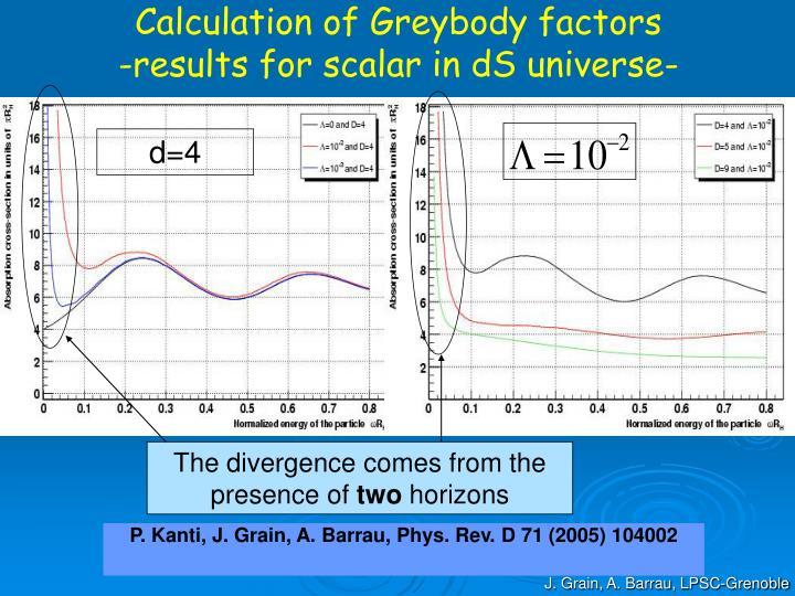 Calculation of Greybody factors