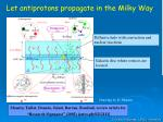 let antiprotons propagate in the milky way