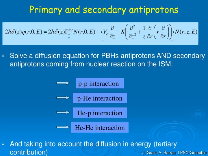 Primary and secondary antiprotons