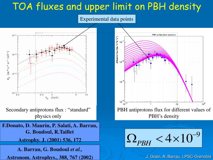 TOA fluxes and upper limit on PBH density