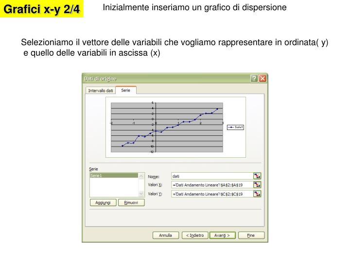 Grafici x-y 2/4