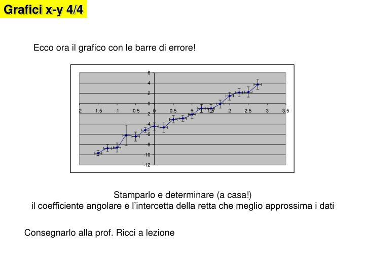 Grafici x-y 4/4