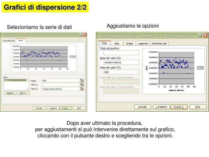 Grafici di dispersione 2/2