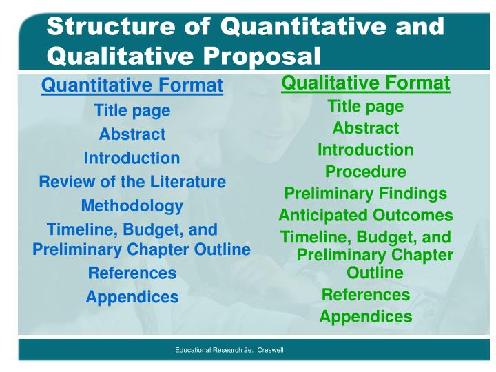 Literature review for qualitative research