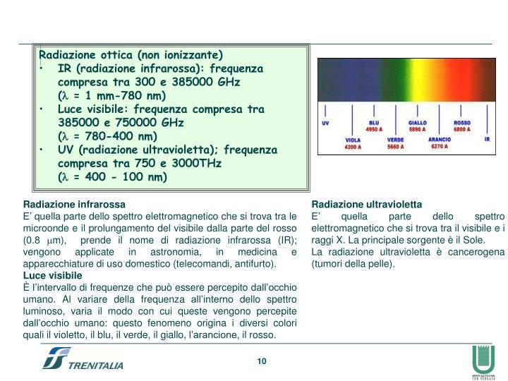 Radiazione ottica (non ionizzante)