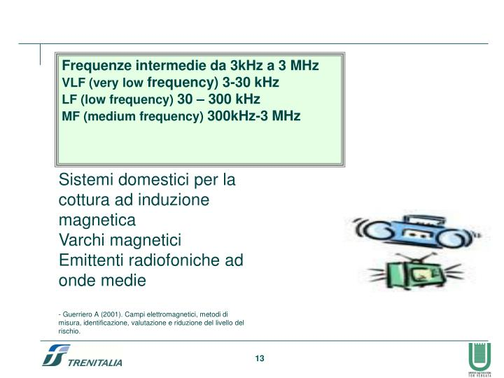 Frequenze intermedie da 3kHz a 3 MHz