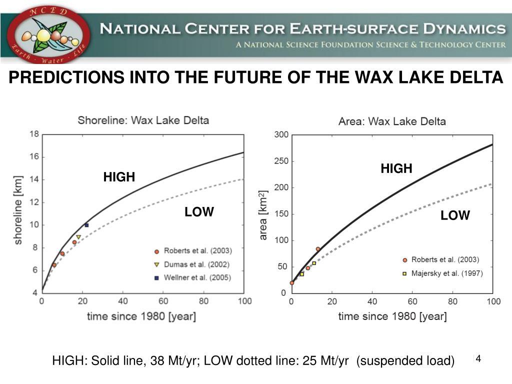 PREDICTIONS INTO THE FUTURE OF THE WAX LAKE DELTA