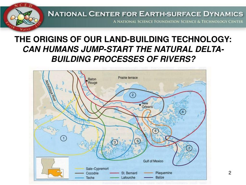 THE ORIGINS OF OUR LAND-BUILDING TECHNOLOGY: