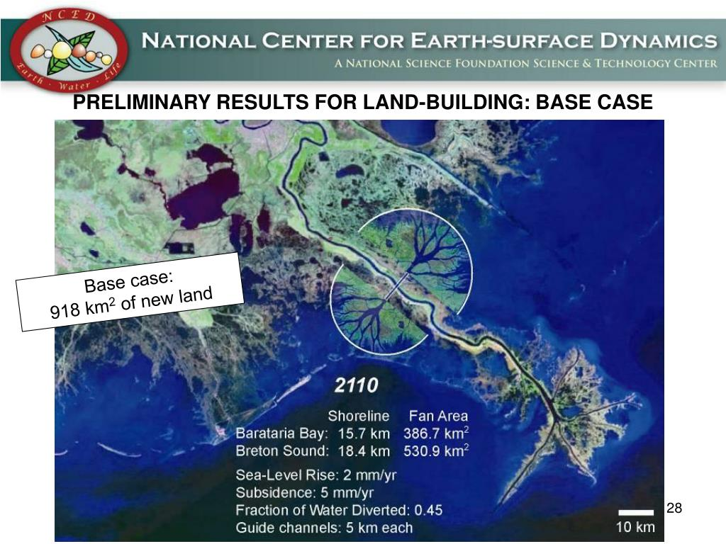 PRELIMINARY RESULTS FOR LAND-BUILDING: BASE CASE