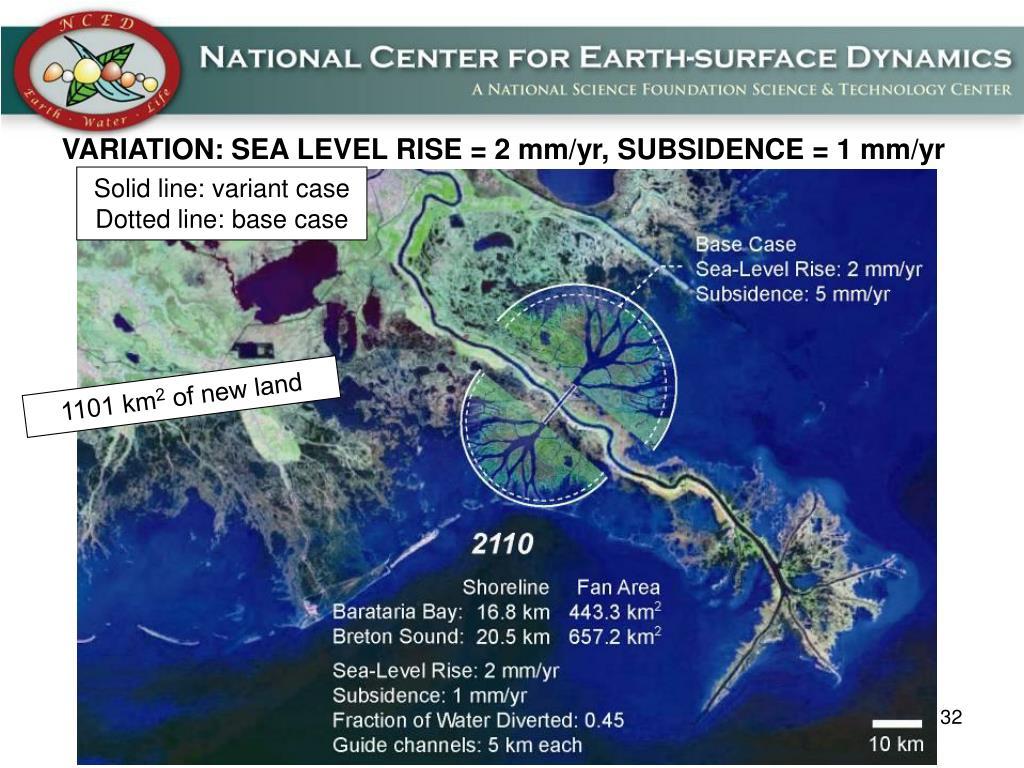 VARIATION: SEA LEVEL RISE = 2 mm/yr, SUBSIDENCE = 1 mm/yr