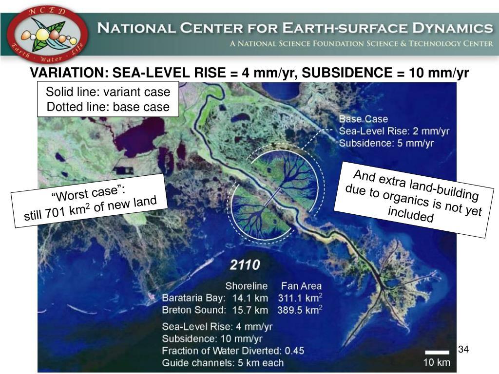 VARIATION: SEA-LEVEL RISE = 4 mm/yr, SUBSIDENCE = 10 mm/yr