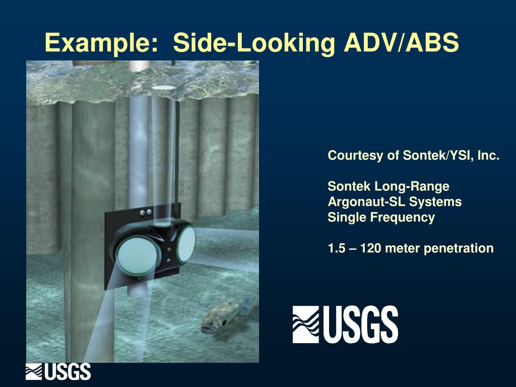 Example:  Side-Looking ADV/ABS