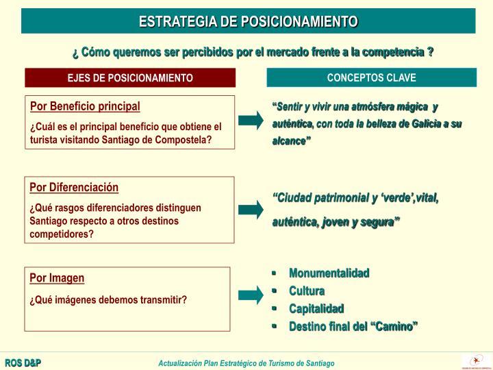 ESTRATEGIA DE POSICIONAMIENTO