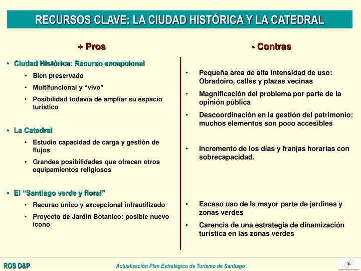 RECURSOS CLAVE: LA CIUDAD HISTÓRICA Y LA CATEDRAL