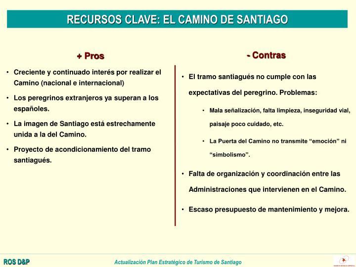 RECURSOS CLAVE: EL CAMINO DE SANTIAGO