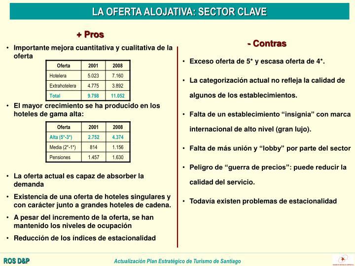 LA OFERTA ALOJATIVA: SECTOR CLAVE