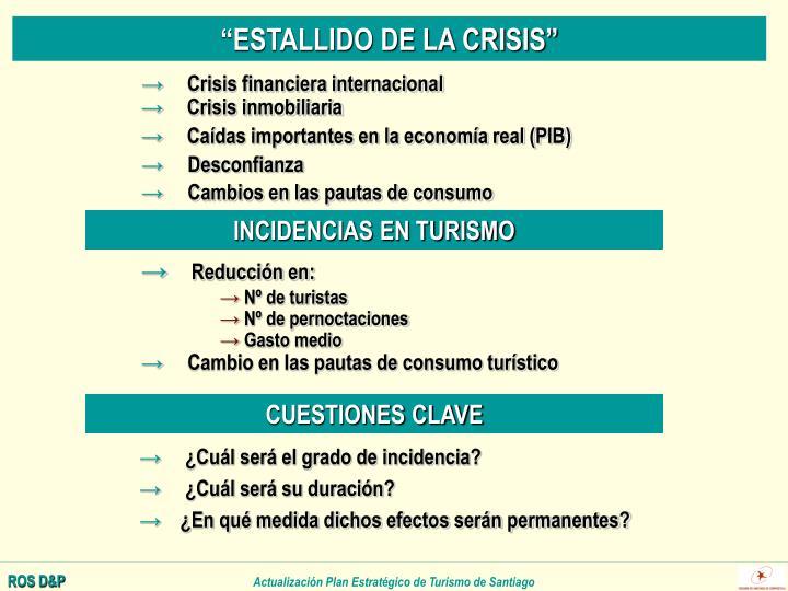"""""""ESTALLIDO DE LA CRISIS"""""""