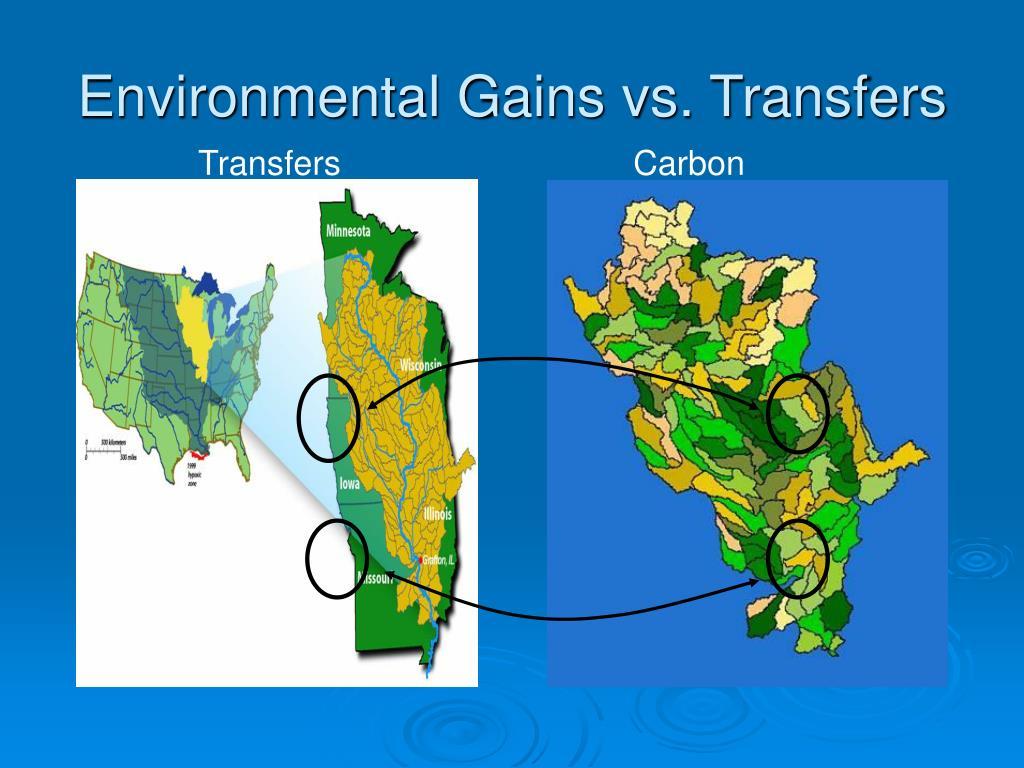 Environmental Gains vs. Transfers