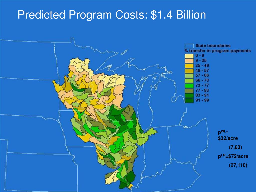 Predicted Program Costs: $1.4 Billion