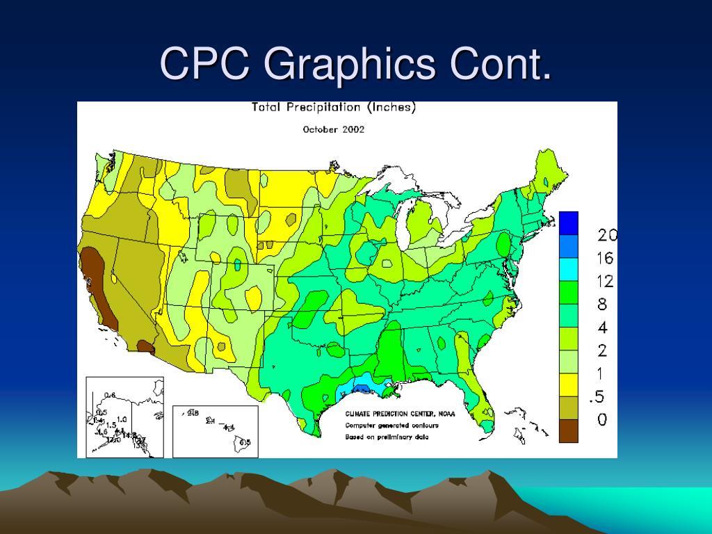 CPC Graphics Cont.