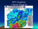 rfc graphics 1 month stage iii
