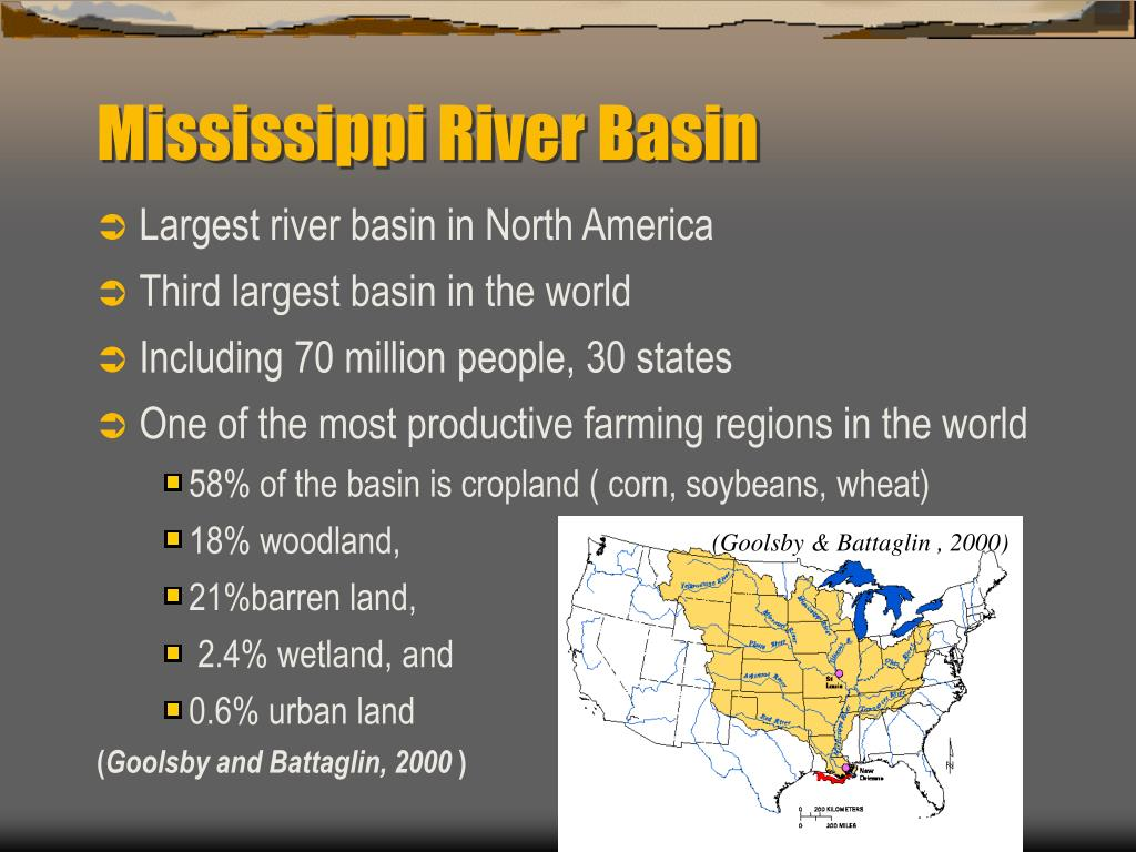 Mississippi River Basin