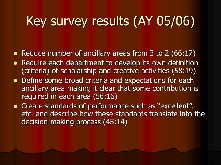 Key survey results (AY 05/06)