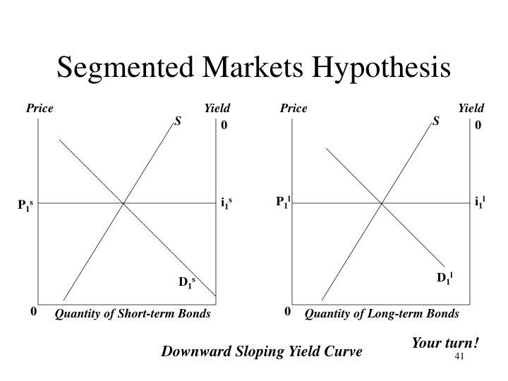 The Formal-Informal Labor Market Segmentation Hypothesis