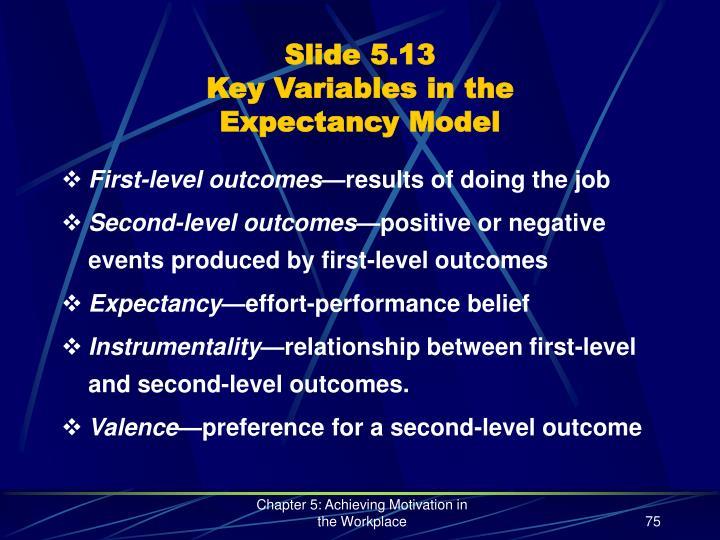 Slide 5.13