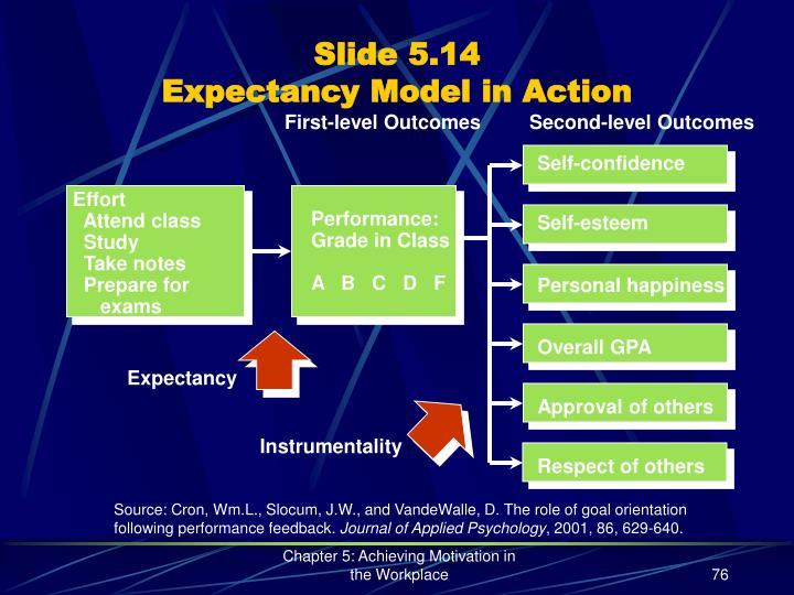 Slide 5.14
