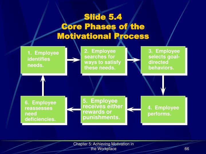 Slide 5.4