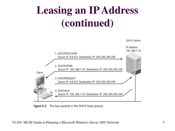 Leasing an IP Address (continued)