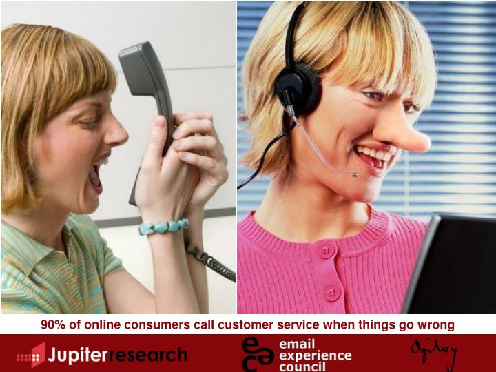 90% of online consumers call customer service when things go wrong