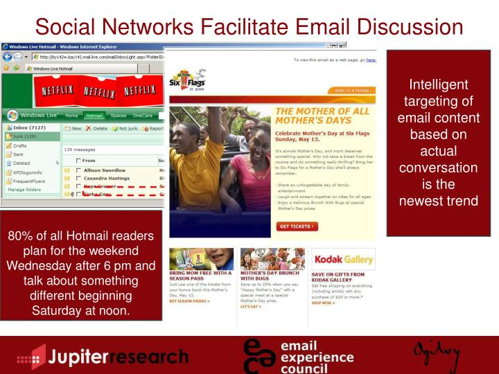 Social Networks Facilitate Email Discussion