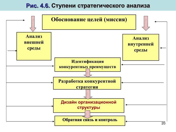 Анали