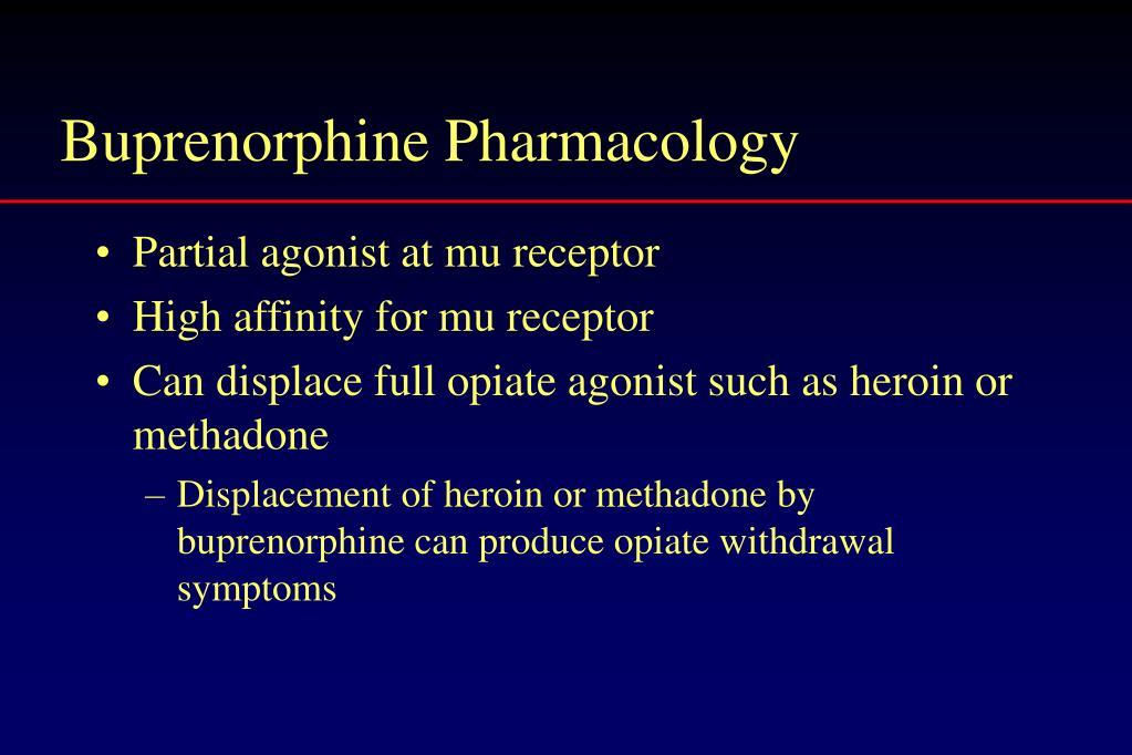 Buprenorphine Pharmacology