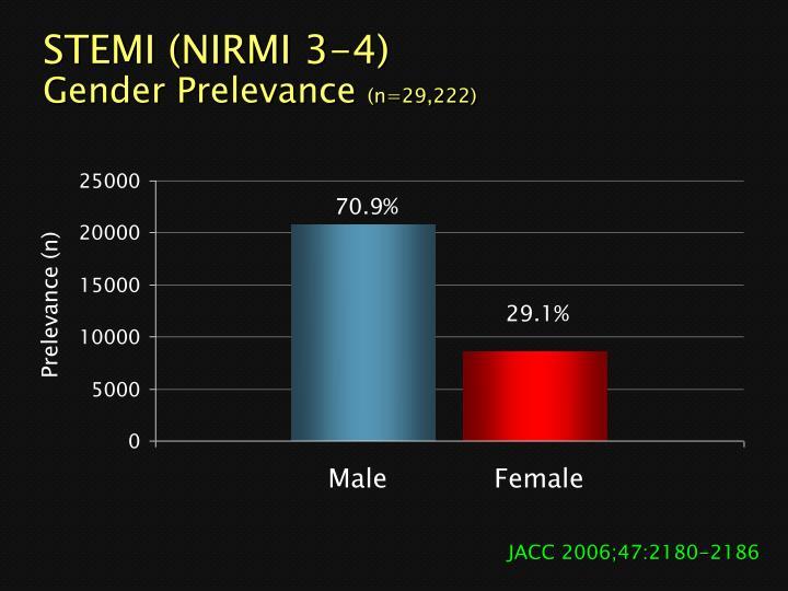 STEMI (NIRMI 3-4)