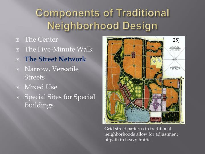 Ppt suburban nation the rise of sprawl and the decline for Traditional neighborhood design