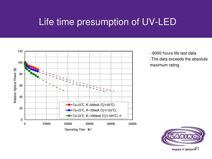 Life time presumption of UV-LED
