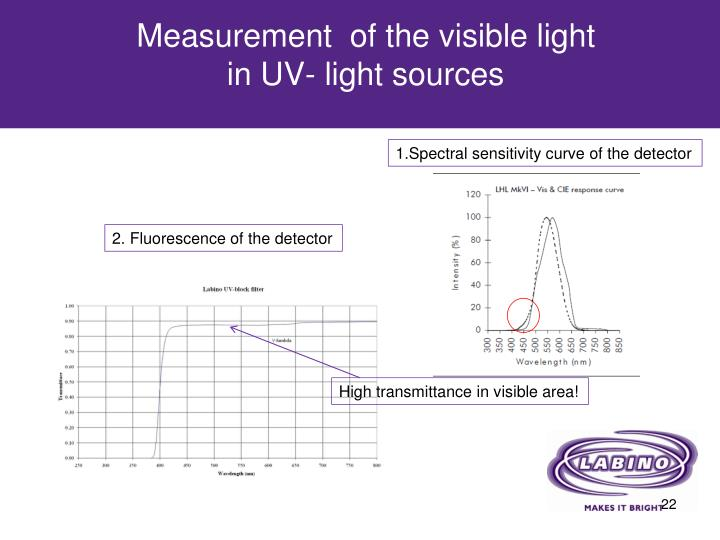 Measurement  of the visible light in UV- light sources