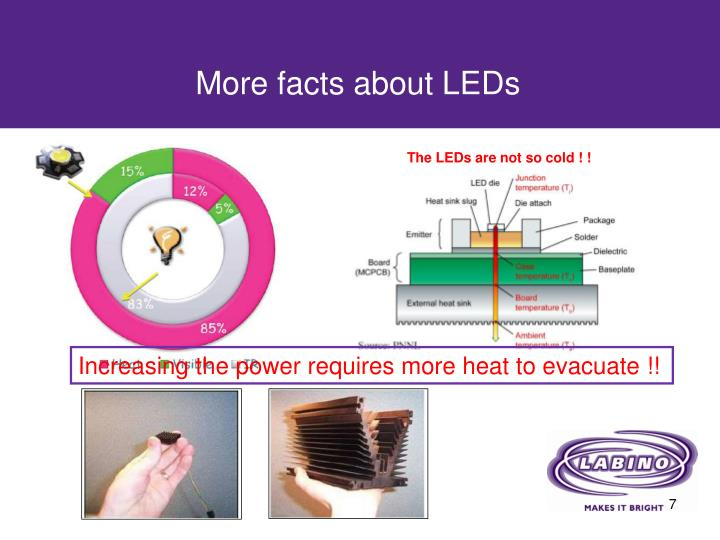 More facts about LEDs