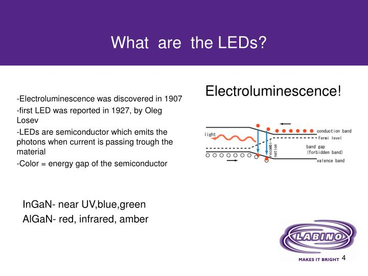 What  are  the LEDs?